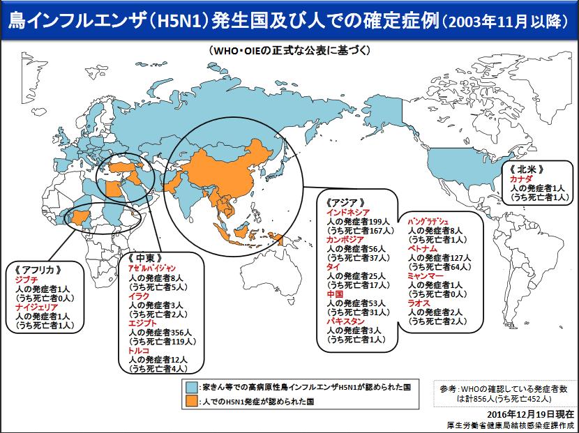 鳥インフルエンザの世界的な発生状況まとめ